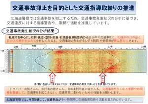 """北海道警で""""見える化""""の交通事故発生時間帯分析資料を作成"""
