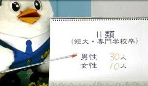 埼玉県警が警察官採用情報を動画で公開